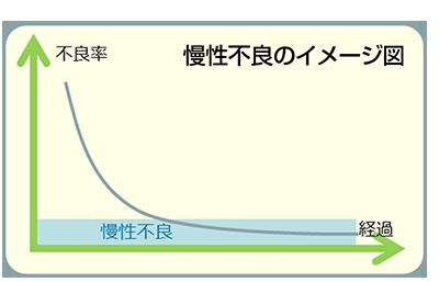 analysis02