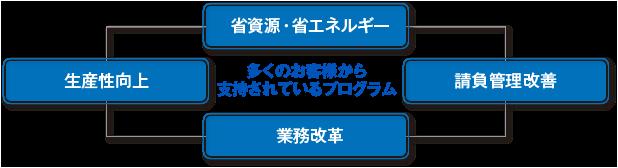 menutop_img
